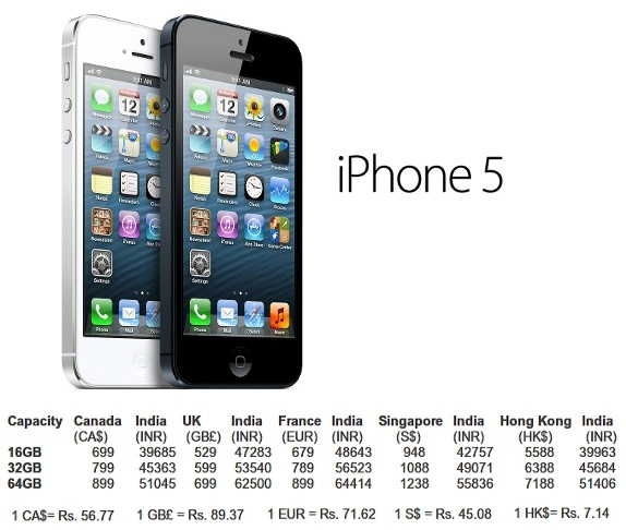 Iphone  Price In India In Rupees