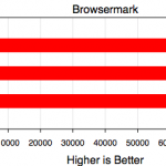 browsermark