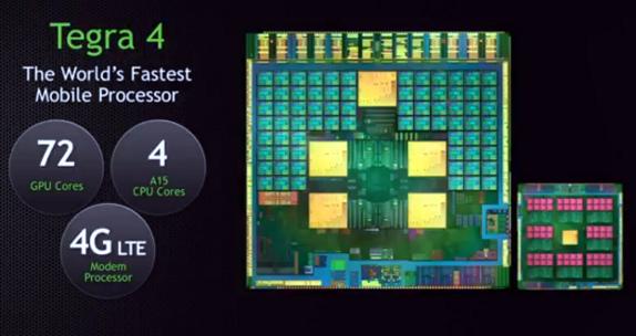 http://images.fonearena.com/blog/wp-content/uploads/2013/01/NVIDIA-Tegra-4.jpg