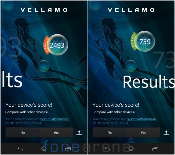 Sony Xperia SP Vellamo 2.0