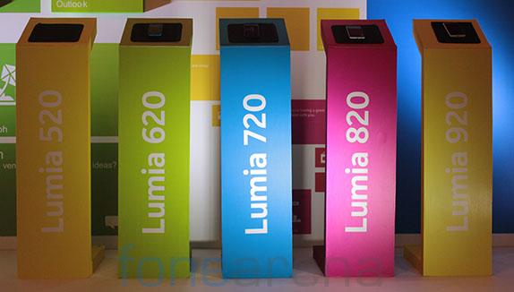 lumia-range-chennai
