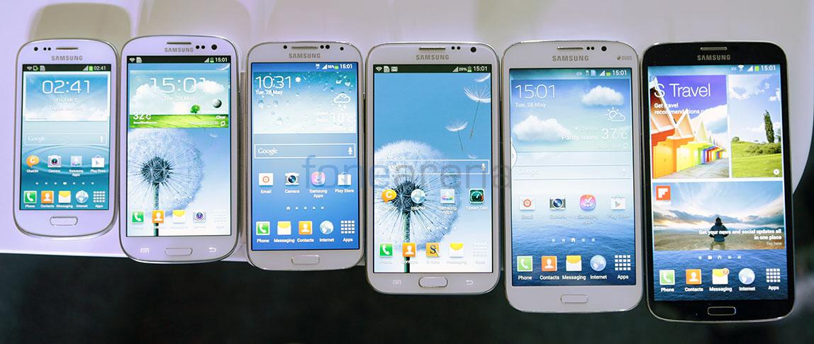 Samsung Galaxy Family Screen Size Comparison