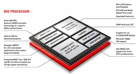 Qualcomm-Snapdragon-800-chip