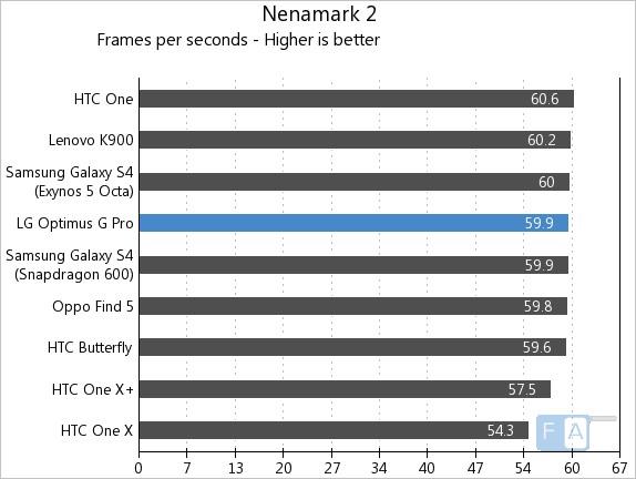 LG Optimus G Pro Nenamark2
