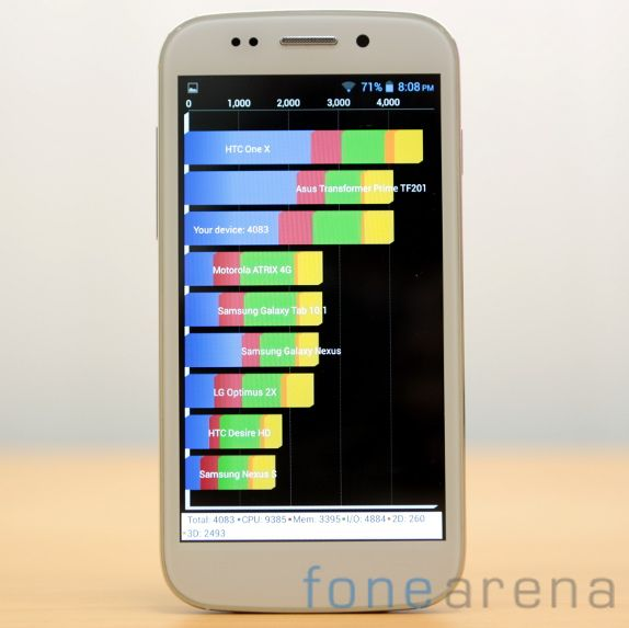Micromax Canvas 4 A210 Benchmarks