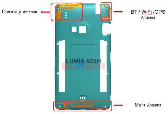 nokia-lumia-625-antenna-design
