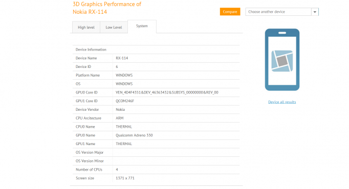 nokia-tablet-gfxbench