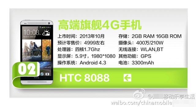 HTC One Max poster leak