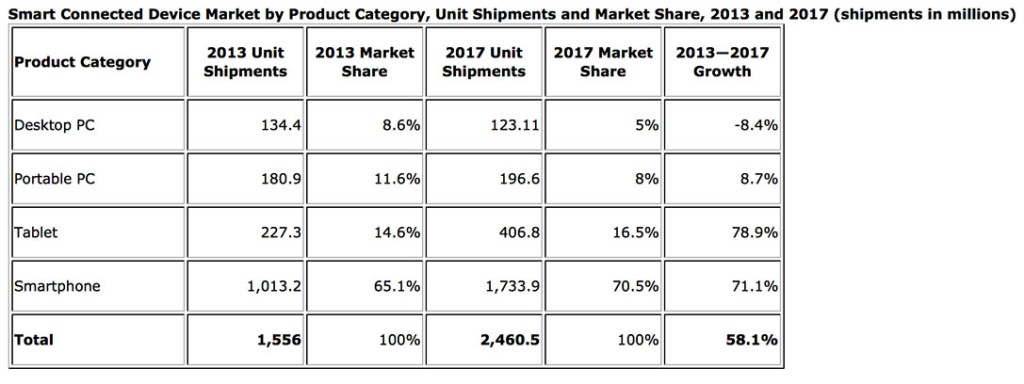 shipments-tablets