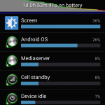 samsung-galaxy-note-3-battery-graphs-1