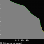 samsung-galaxy-note-3-battery-graphs-3