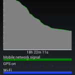 google-nexus-5-battery-life-3