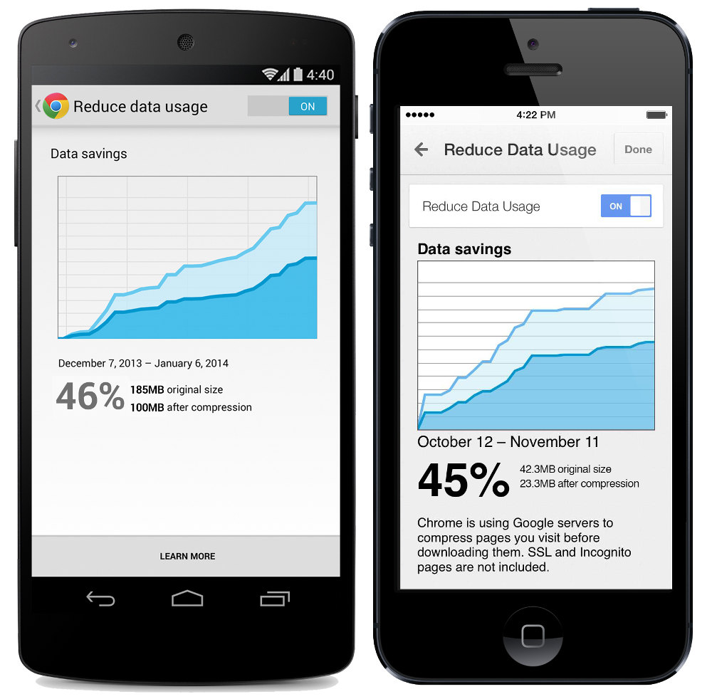 Google Chrome for Android and iPhone data compression