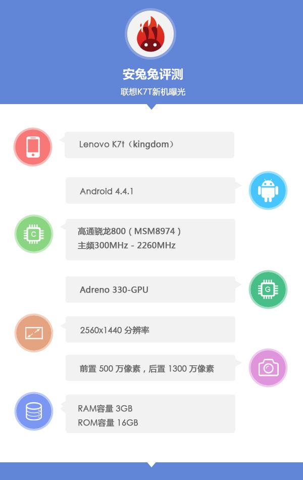 Lenovo K7T Kingdom specs leak