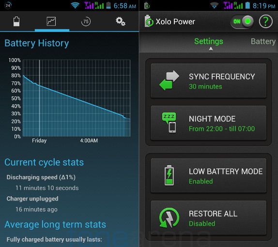 Xolo Q1000 Opus Battery Status  and Xolo Power