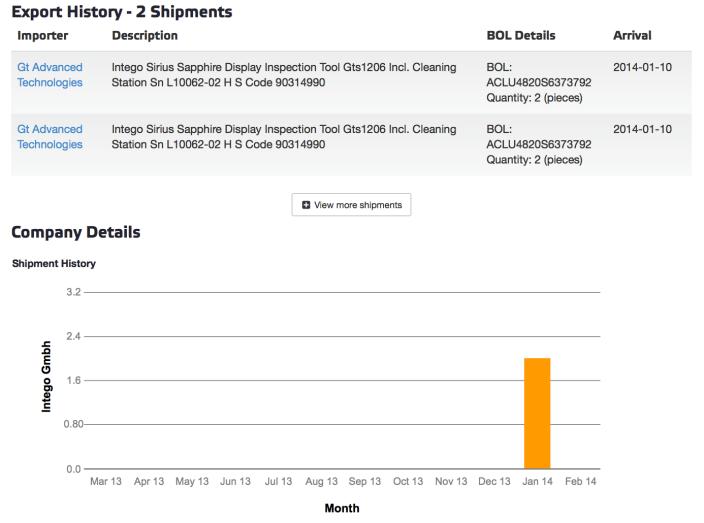 GT Advanced Sirius Sapphire Display Inspection Tool 1