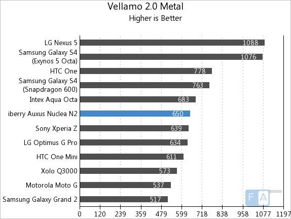 iberry Auxus Nuclea N2 Vellamo 2 Metal