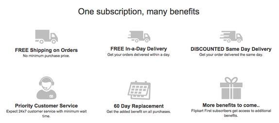 All About 'Flipkart First',a Premium Subscription Service from Flipkart
