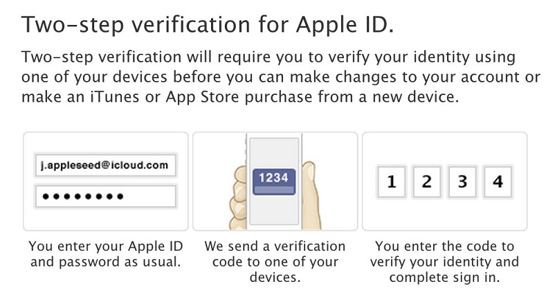 how to find apple id verification code