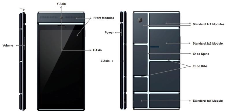 Google announces support for Rockchip SoCs for modular Project Ara