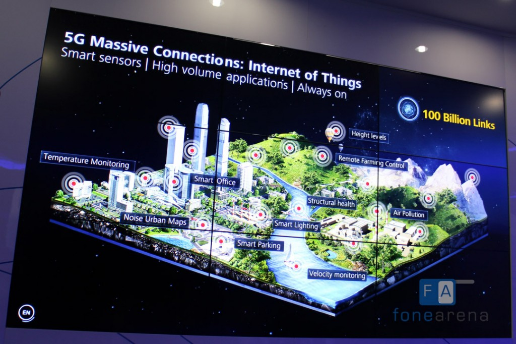5G-Massive-Connections-Internet-Of-Things