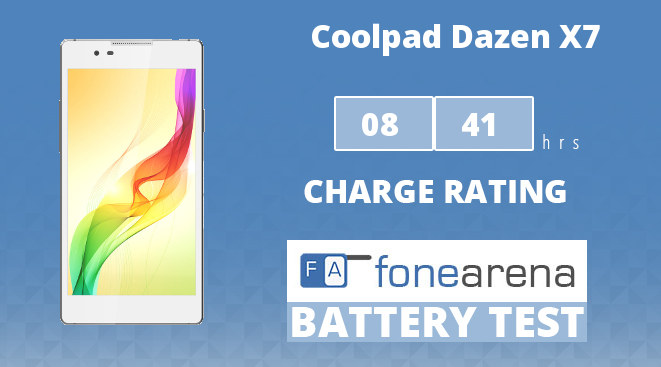 Coolpad Dazen X7 One Charge Rating