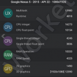 google_nexus_5_2015_benchmark