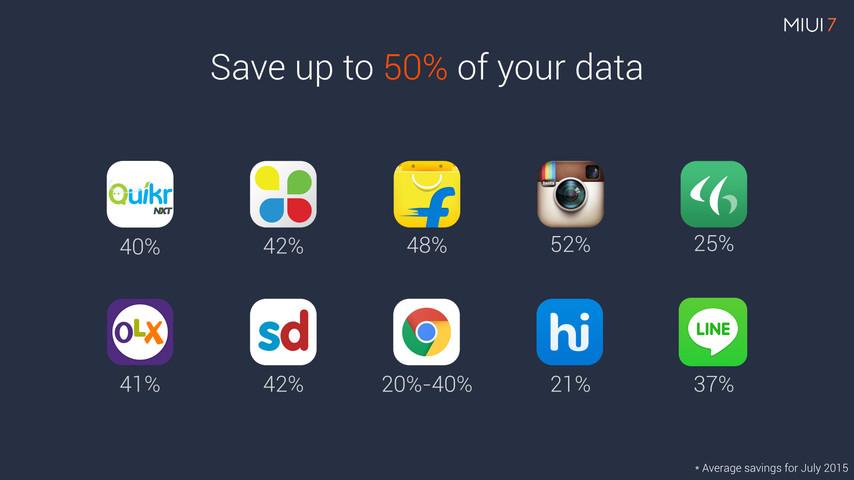 miui7_data_saver