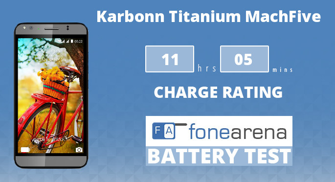 Karbonn Titanium MachFive Battery Life Test