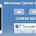 Micromax Canvas Sliver 5 One Charge Rating