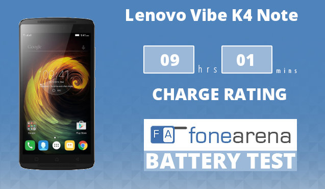 Lenovo Vibe K4 Note FA One Charge Rating