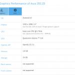 asus_z012d_benchmark_zenfone_3