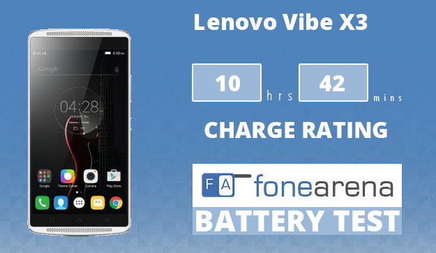 Lenovo Vibe X3 FA One Charge Rating
