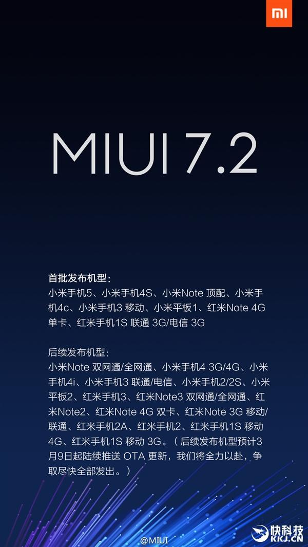 Xiaomi starts rolling out MIUI 7.2 update for more devices