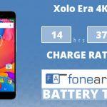 Xolo Era 4K FA One Charge Rating