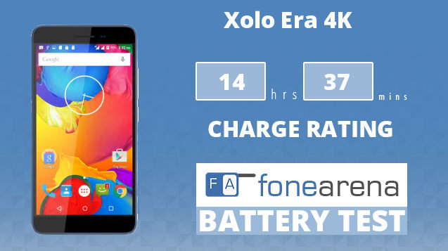 Xolo Era 4K FA One Charge Rating