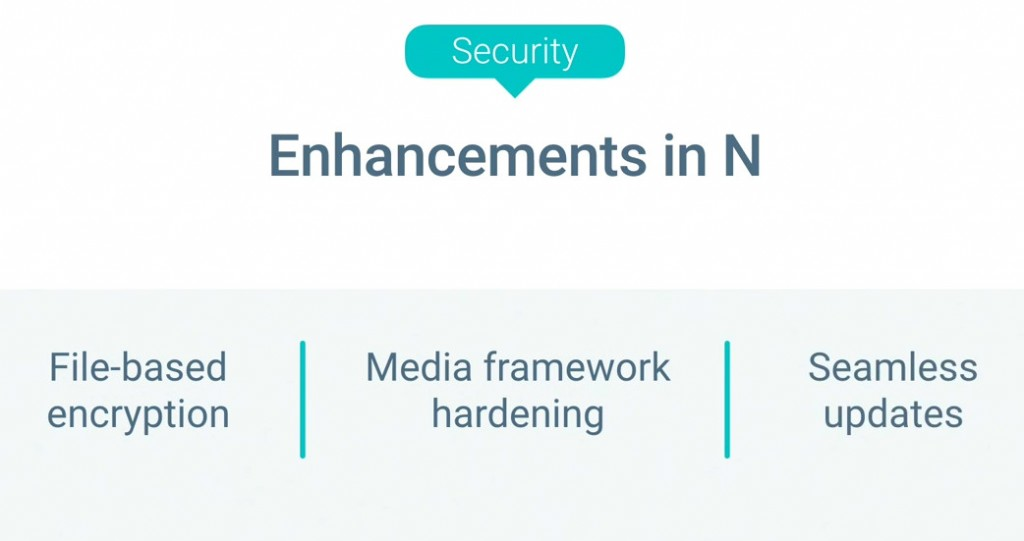 Android N Developer Preview 3 with automatic background ...