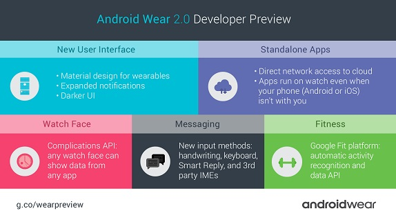 android_wear_20_developer_preview