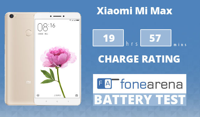 Xiaomi Mi Max FA One Charge Rating