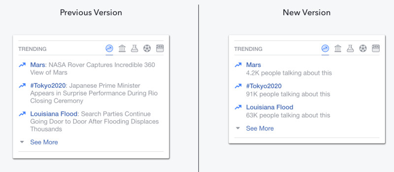 Facebook trending topics headlines will now be automated