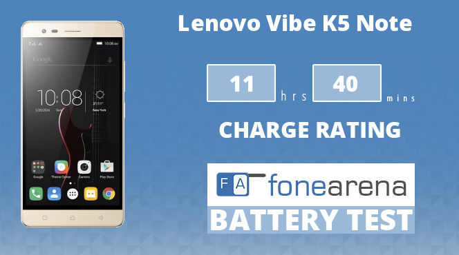 Lenovo Vibe K5 Note FA One Charge Rating
