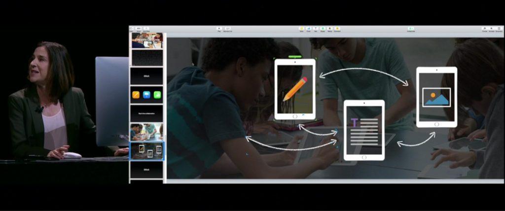 Apple technology and teamwork