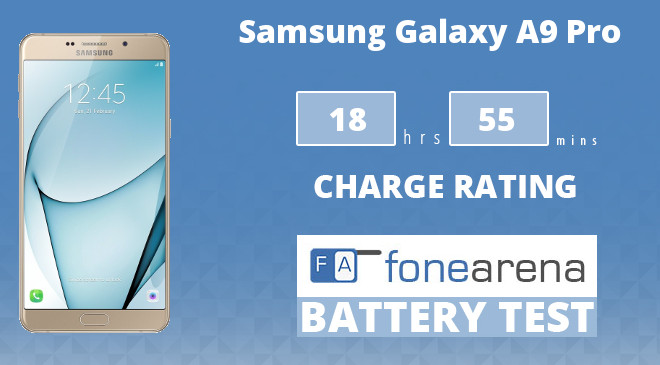 Samsung Galaxy A9 Pro Battery Life Test