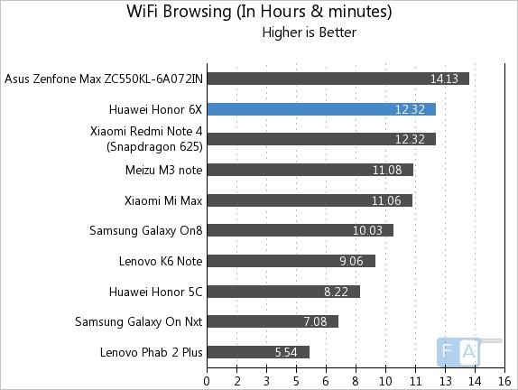 Honor 6X WiFi Browsing