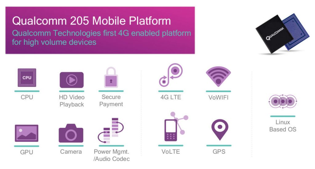 Qualcomm 205 Mobile Platform Highlights
