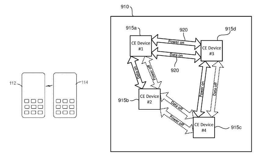 Sony wireless phone-to-phone charging patent