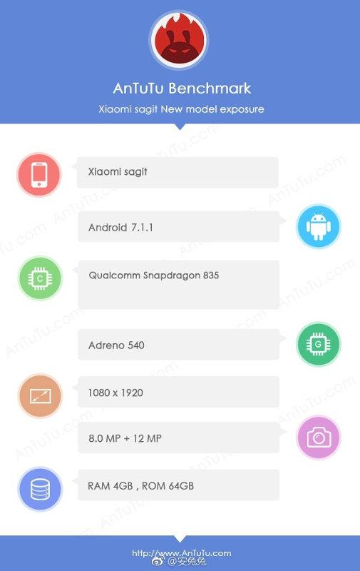Xiaomi Mi 6 AnTuTu leak