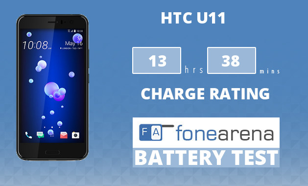 HTC U11 FA One Charge Rating