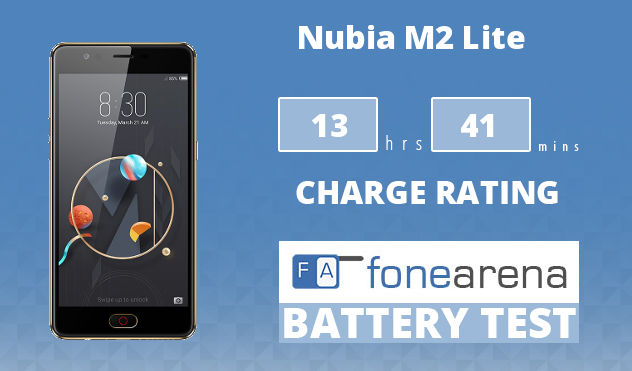 Nubia M2 Lite FA One Charge Rating