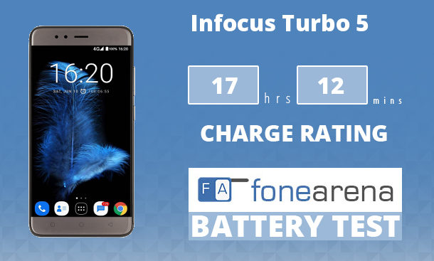 InFocus Turbo 5 Battery Life Test
